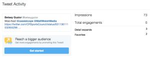 tweet activity 2
